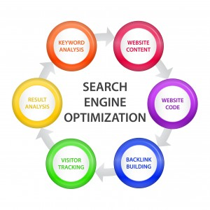 seoinfographic